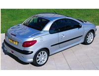 Kit film teinté Peugeot 206 (1) CC Cabriolet 2 portes (2000 - 2008)