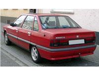 Kit film teinté Renault R 21 Berline 4 portes (1986 - 1995) Variance Auto